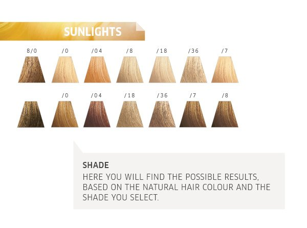 sunlights - shade - here you will find the possible results, based on the natural hair colour and the shade you select