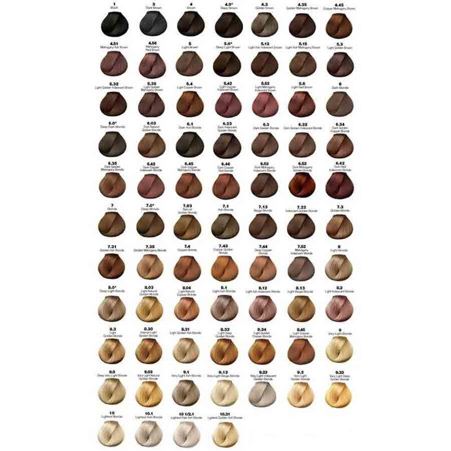 Majirel colour chart - L Or Al Professionnel Majirel Tufted Shade Chart